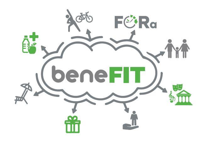 INA 2017 beneFIT logo new