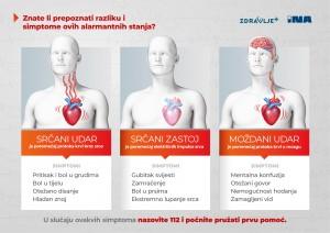 zdravlje A3 srcani udar-01